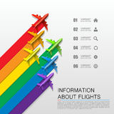 Information about flights Royalty Free Stock Photo