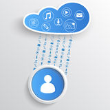 Information in the form of rain clouds. Illustration symbolizing the use of cloud technology to access content. information rain Royalty Free Stock Images