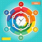 Information-Grafikdiagramm, Zeit im Tortendiagrammvektor Stockfoto