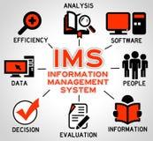 Information management stock illustration