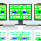 Information Monitors Means Details Facts Or Notification Stock Photo
