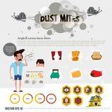 Information om dammkvalsterar nysa teckendesign och allergier I stock illustrationer