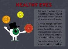 Information om fördelarna av citruns för synförmåga Royaltyfri Bild