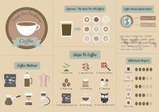 Information om kaffe vektor illustrationer