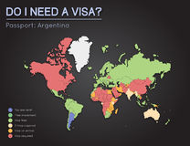 Information om visum för det Republiken Argentina passet royaltyfri illustrationer