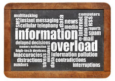 Information overload concept. Word cloud on a vintage slate blackboard Stock Image