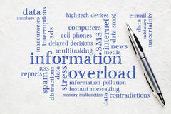 Information overload concept Royalty Free Stock Photo