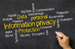 Information privacy. Word Cloud on a blackboard - Information privacy Stock Photography