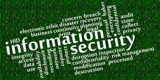Information security Stock Image