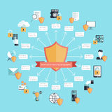 Information Security Infographic Stock Photo