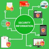 Information security, information security banner. Flat design, vector illustration, vector Royalty Free Stock Photo
