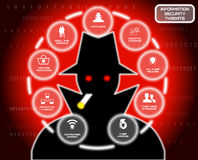 Information security threats hacker circle. Nine most severe future Information security threats in a circle with a fierce hacker in the background Royalty Free Stock Photos