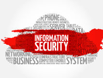 Information Security word cloud Stock Photos