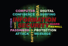 Information security royalty free stock image