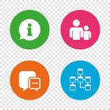Information sign and group. Communication icons. Stock Photos