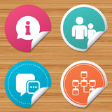 Information sign and group. Communication icons. Royalty Free Stock Photo