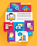 Information Technologies Poster royalty free illustration