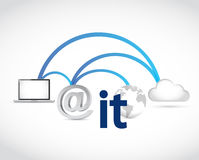 information technology cloud data access Royalty Free Stock Image