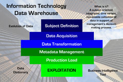 Information Technology Data Warehouse Diagram vector illustration