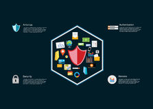 Information technology infographic elements. Data protection. Internet security. IT background. Stock Photography