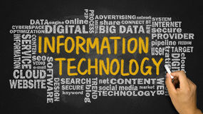 Information technology with related word cloud handwritten on bl Royalty Free Stock Photo