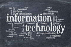 Information technology word cloud. On vintage slate blackboard Stock Photography