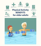 Informational poster template for senior. Aqua fitness royalty free stock photos