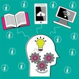 Informationen, som är omkring att framkalla tänkande processbegrepp, illustration med massmediasymbolen stock illustrationer
