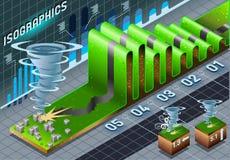 Informations-grafische Tornado-Klassifikations-Skala lizenzfreie abbildung