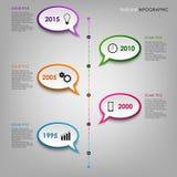 Informationsdiagrammet om tidslinjen med färgrika dialoger bubblar mallen Royaltyfri Bild