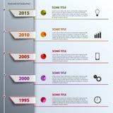Informationsdiagrammet om tidslinjen med kulöra flikar planlägger mallen royaltyfri illustrationer