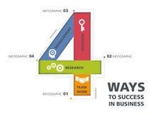 Informationsgrafikdesign, Schablone, Zahl, Weise zum Erfolg Lizenzfreies Stockbild