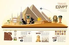 Informationsgraphiken reisen und Marksteinägypten-Schablonendesign Stockfotografie