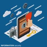 Informationssäkerhet, begrepp för mobiltelefonskyddsvektor Royaltyfri Foto