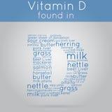 Informationtexthintergrund des Vitamins D Stockfotografie