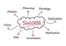 Informazione-grafico dell'illustrazione di successo di vendita Illustrazione Vettoriale