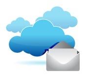 Informazioni di calcolo della posta della nube Fotografia Stock