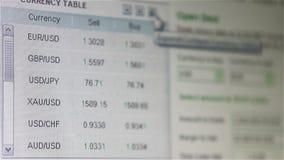 Informazioni di cambio stock footage