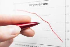 Informe financiero del mercado de acción del análisis de los gráficos Imágenes de archivo libres de regalías