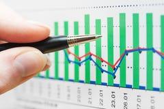 Informe financiero del mercado de acción del análisis de los gráficos Foto de archivo libre de regalías