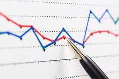 Informe financiero del mercado de acción del análisis de los gráficos Foto de archivo