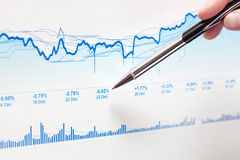 Informe financiero del mercado de acción del análisis de los gráficos Fotos de archivo libres de regalías