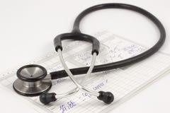 Informe médico Imagen de archivo libre de regalías