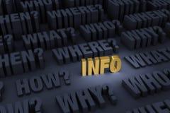 Infos d'or entourées par des questions de apparence vague illustration de vecteur