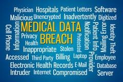 Infracción médica de los datos Foto de archivo libre de regalías