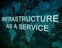 Infraestrutura como um serviço Fotografia de Stock