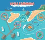 Infrasructure do negócio da piscicultura, vista aérea Foto de Stock