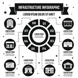 Infrastructure infographic concept, simple style. Infrastructure infographic banner concept. Simple illustration of infrastructure infographic vector poster Royalty Free Stock Photography