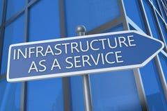 Infrastruktur als Service lizenzfreie abbildung