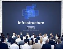 Infrastrukturkonstruktion Chip Link Concept arkivfoto